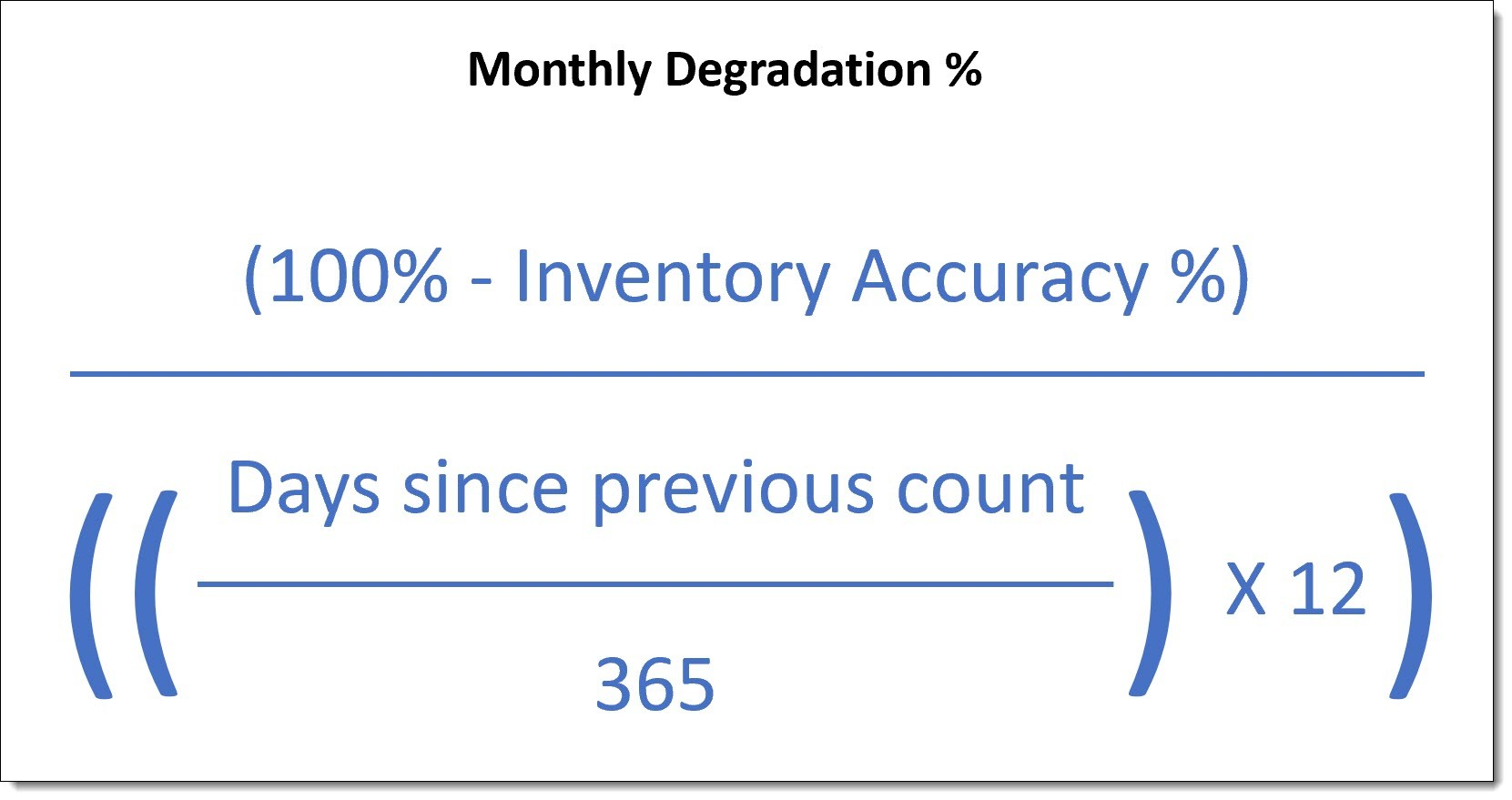 monthly degradation percentage formula